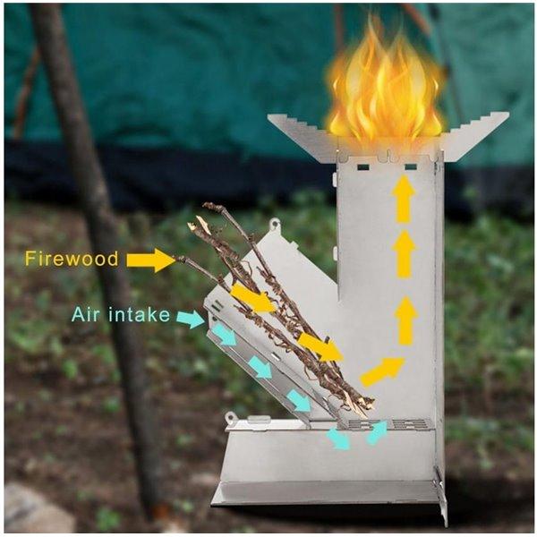 Mini piecyk rakietowy, składany